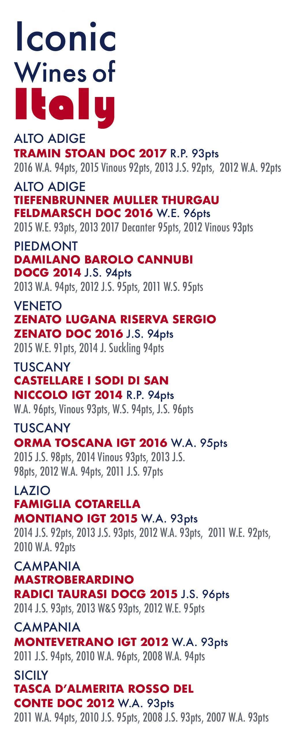 Iconic Wines of Italy Wine Tasting